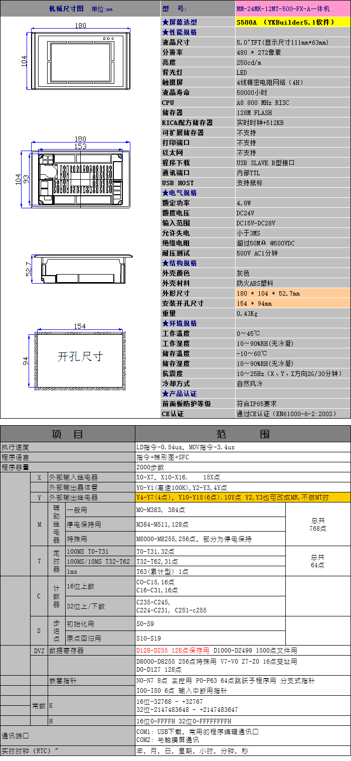 24MR-4MT-500-FX-A.png